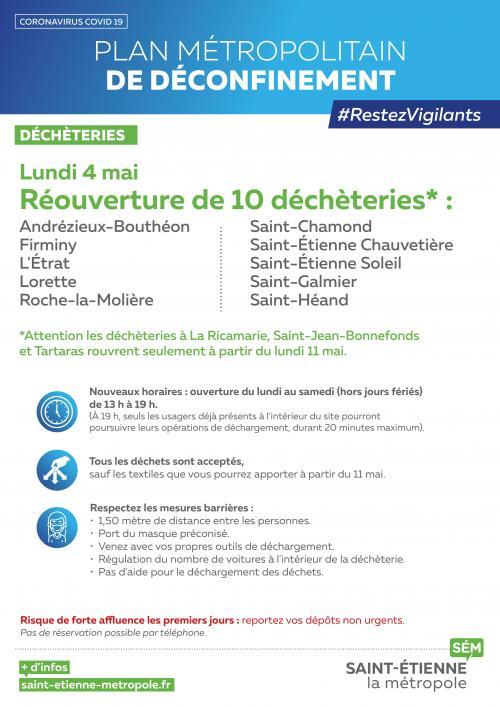 Déchèteries Saint-Étienne Métropole